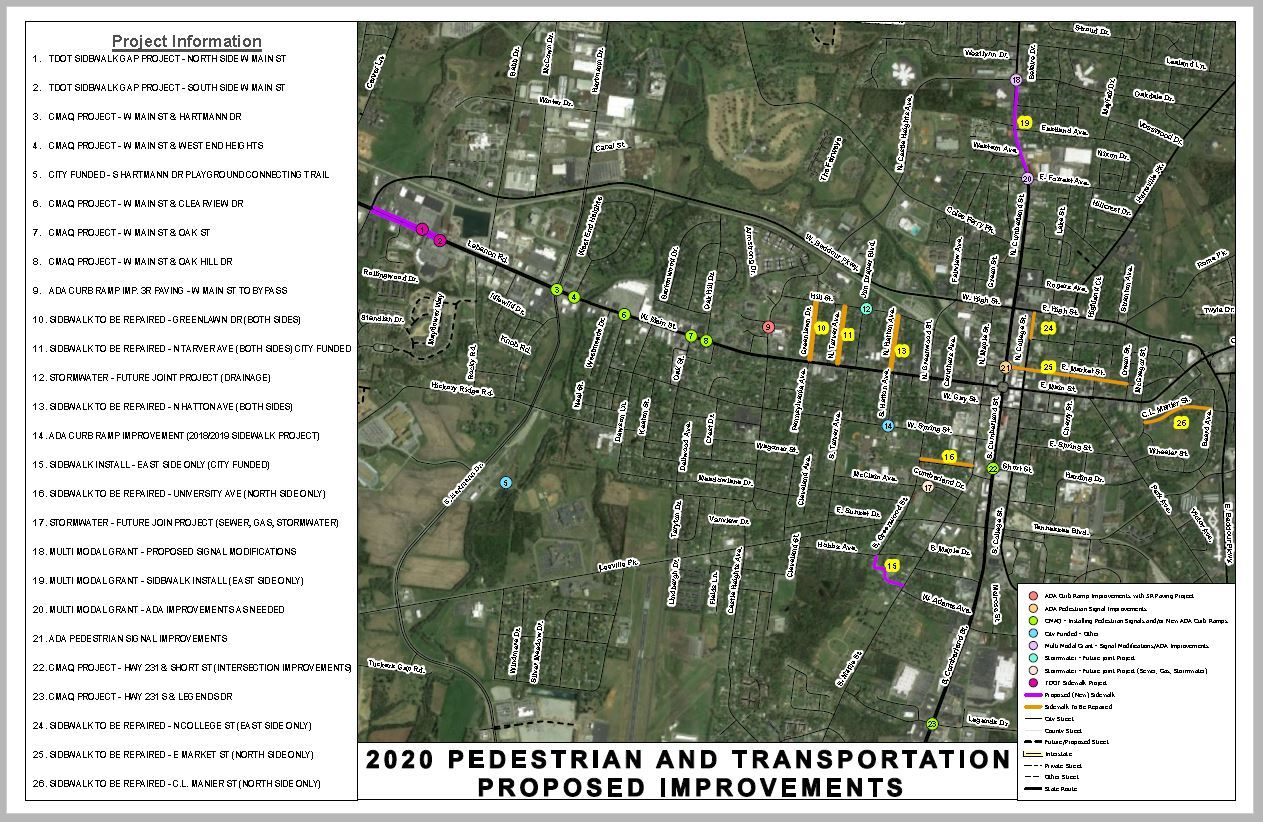 Proposed Pedestrian and Transportation Improvements Map
